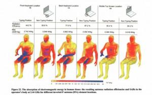 dangers-of-using-wifi-cosmic-energy-orgone