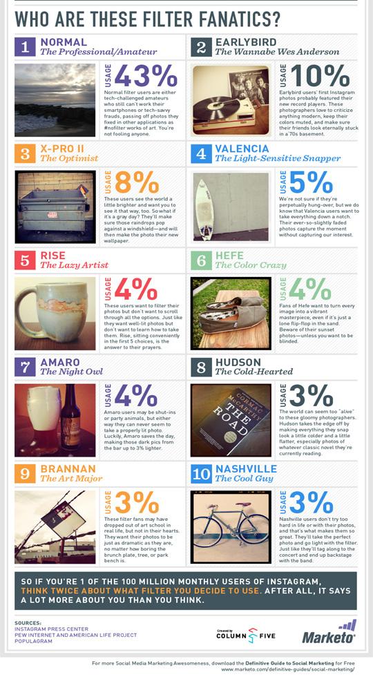 infografica instagram
