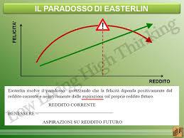 easterling