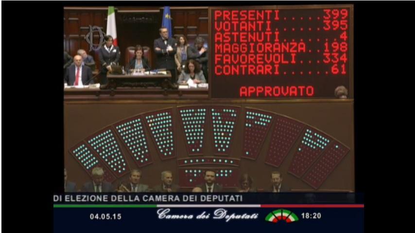 Italicum approvato
