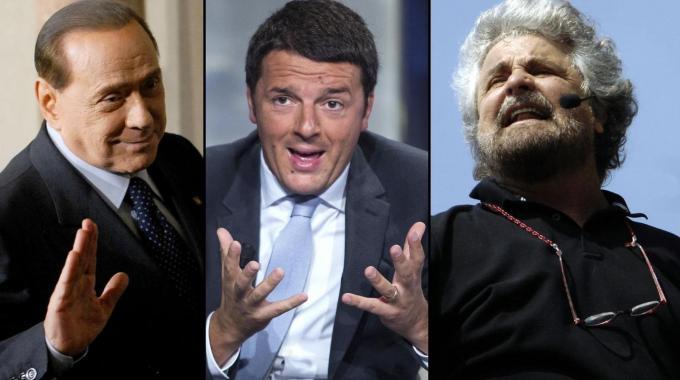 Sondaggi Renzi