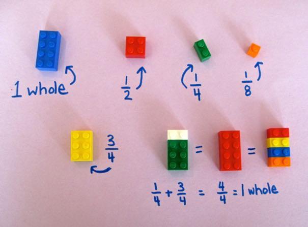LEGO per apprendere la matematica