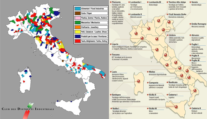 Distretti italiani