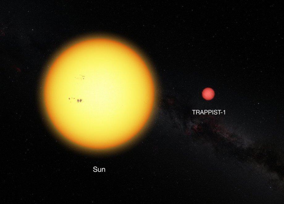 Scoperti altri pianeti potenzialmente abitabili