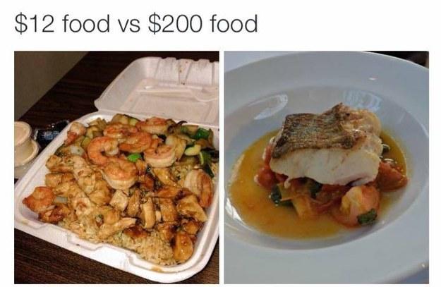 cibo costoso