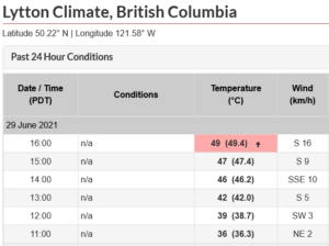 Canada caldo record
